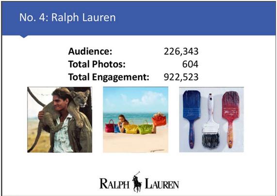 Ralph Lauren en Instagram